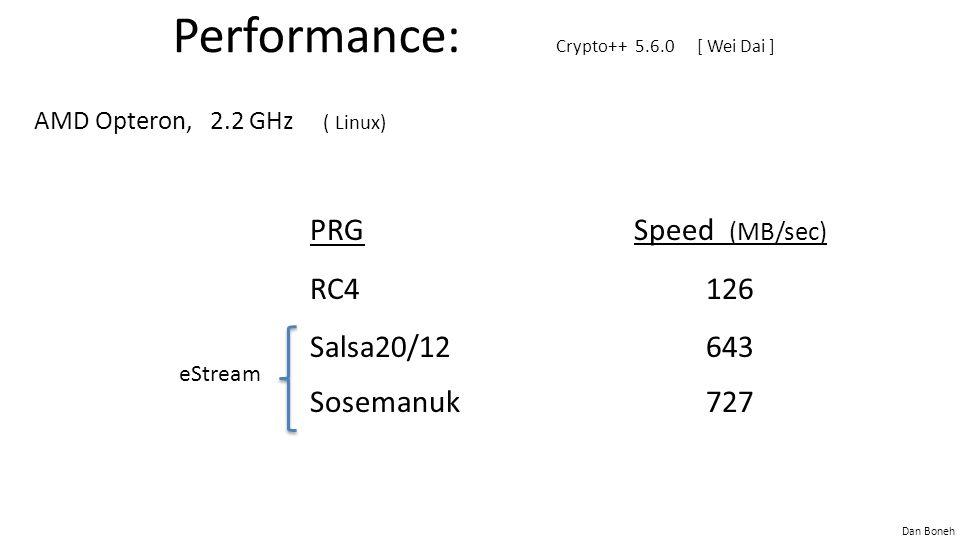 Performance: Crypto++ 5.6.0 [ Wei Dai ]